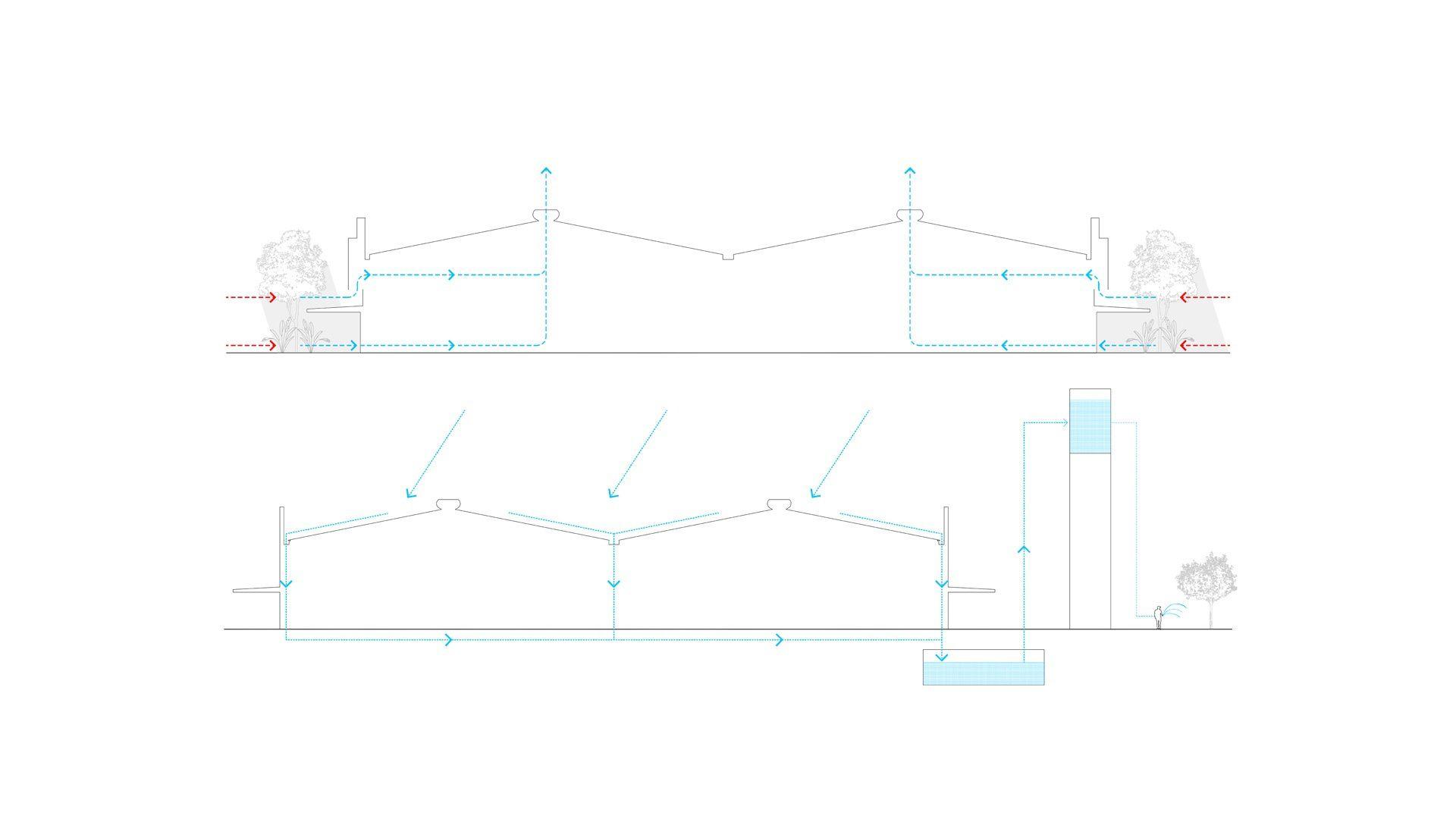 bela-serra-diagrama-ventilacao-natural