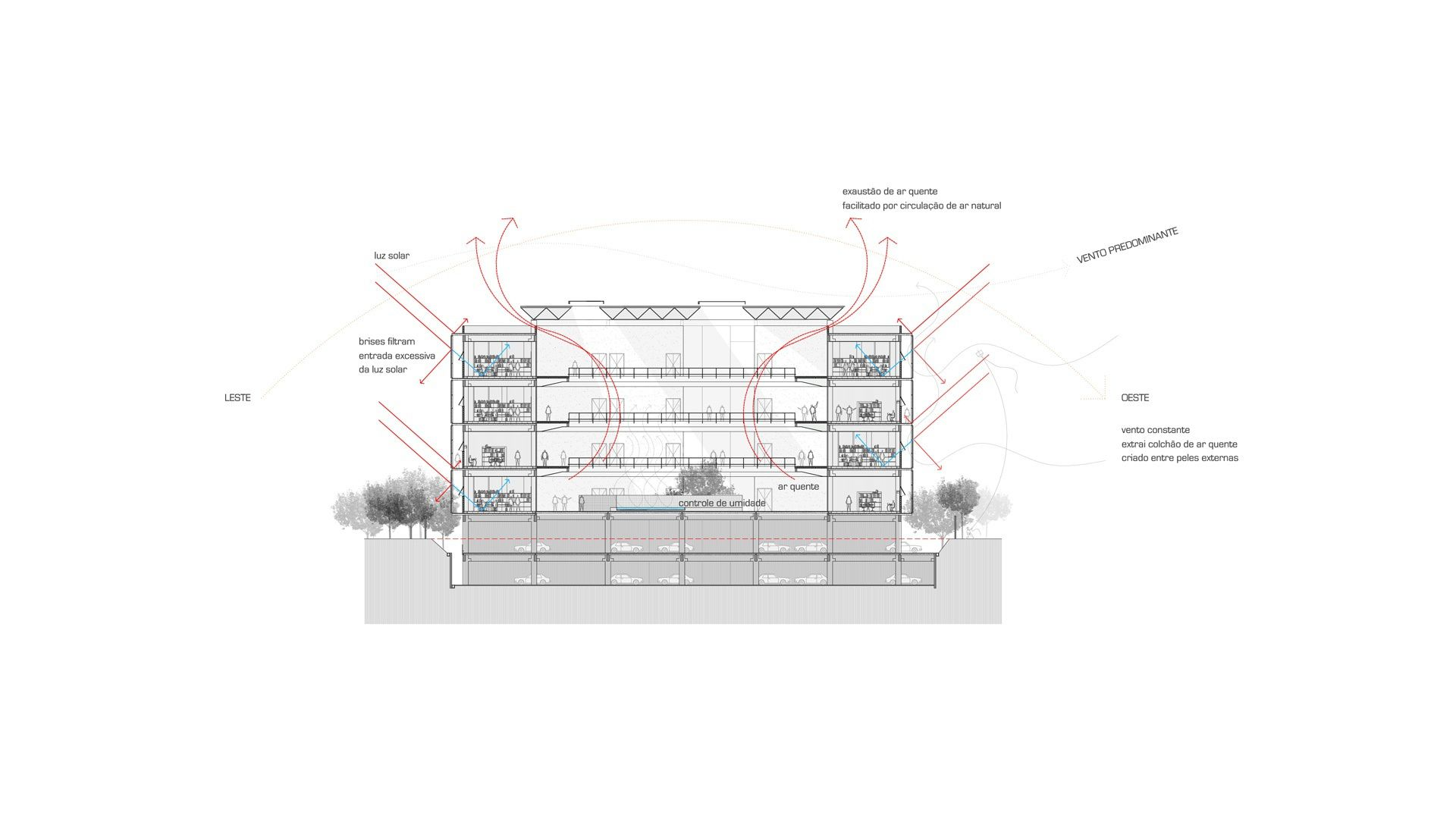 forum-diagrama-ventilacao-e-insolacao
